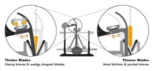 Blade Guide Adjustment 300x139